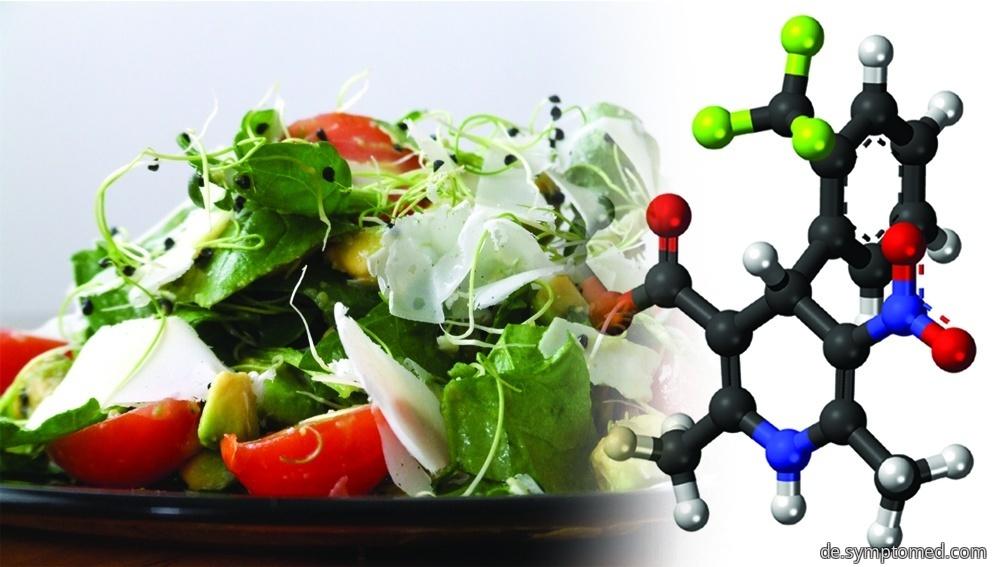 Natürliche Kalziumquellen