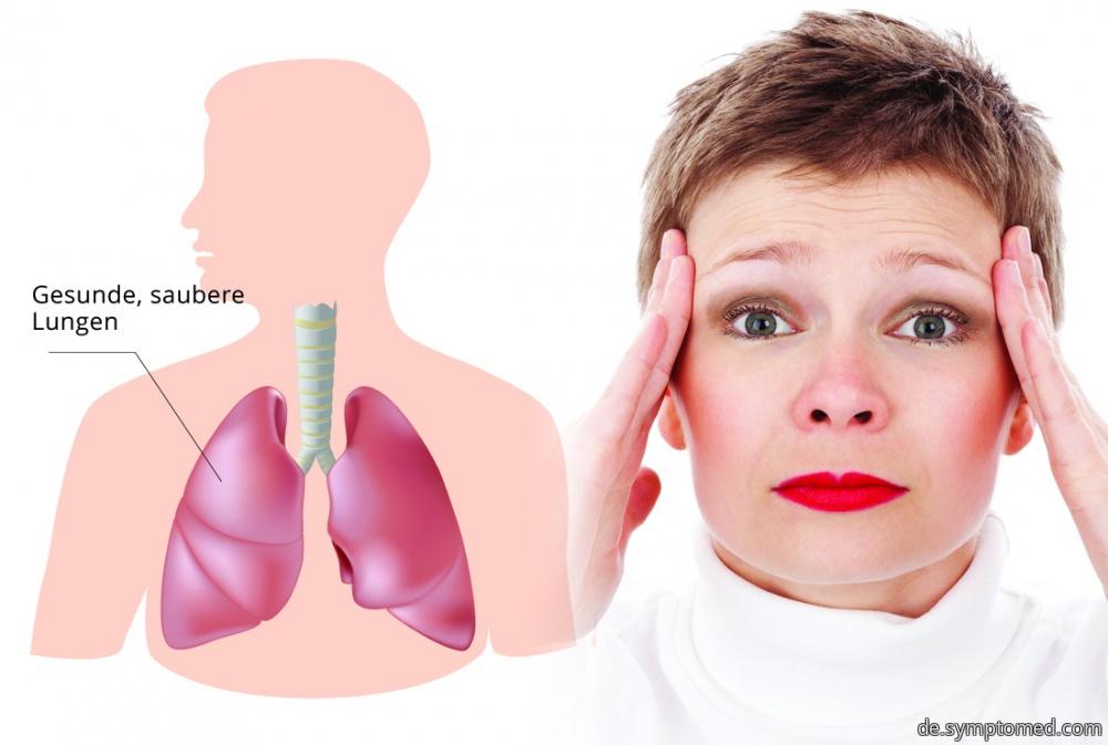 Lungenchlamydien